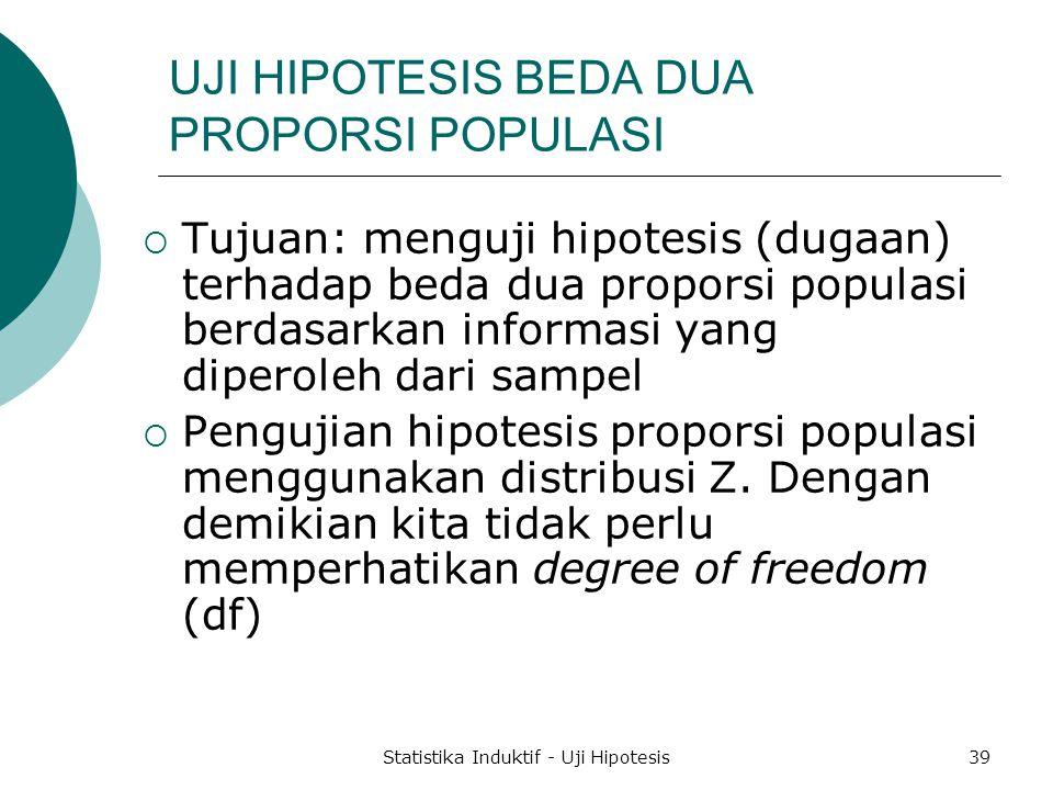 UJI HIPOTESIS BEDA DUA PROPORSI POPULASI