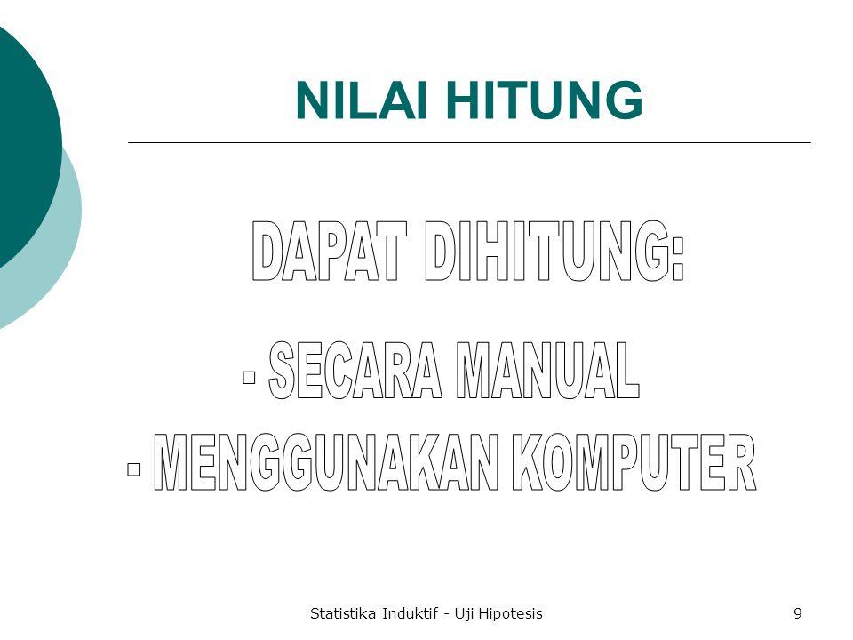 NILAI HITUNG DAPAT DIHITUNG: - SECARA MANUAL - MENGGUNAKAN KOMPUTER