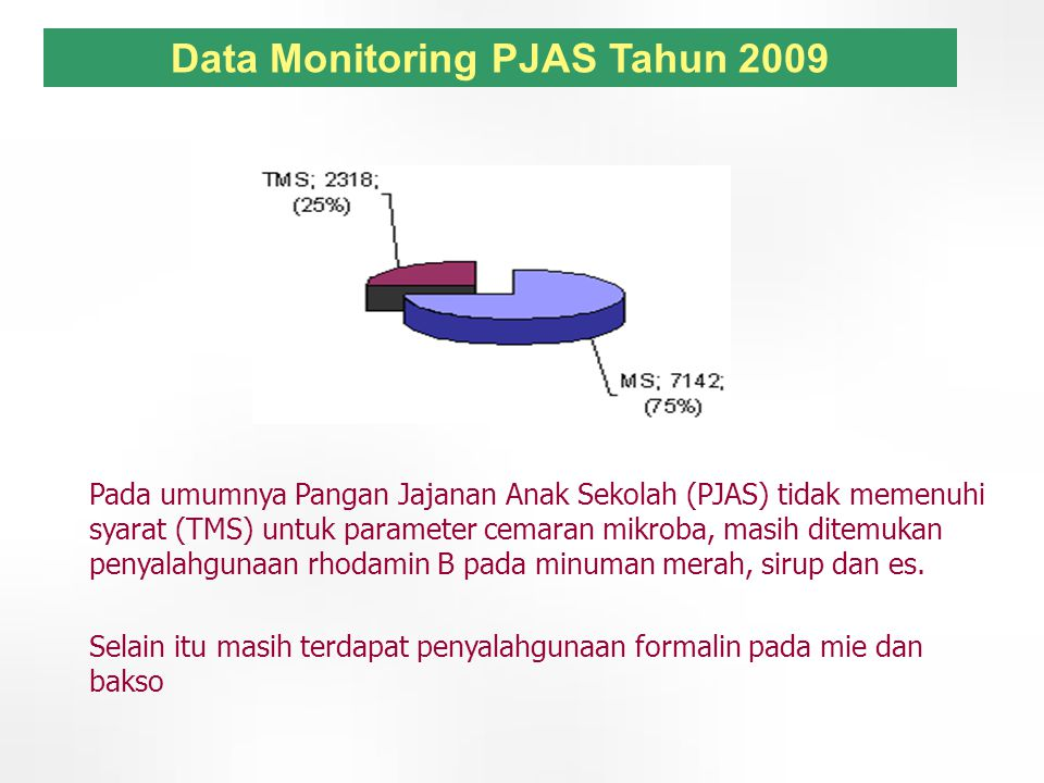 Data Monitoring PJAS Tahun 2009