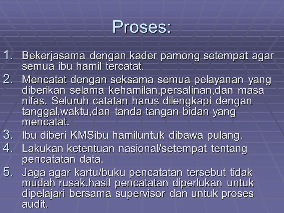 Proses: Bekerjasama dengan kader pamong setempat agar semua ibu hamil tercatat.