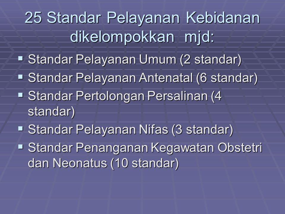 25 Standar Pelayanan Kebidanan dikelompokkan mjd: