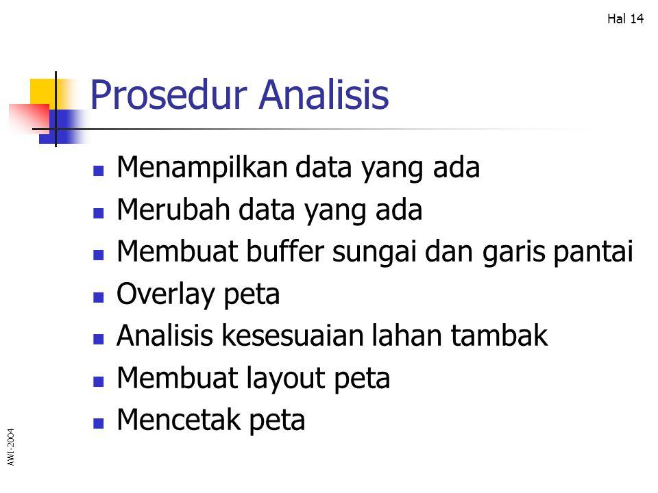 Prosedur Analisis Menampilkan data yang ada Merubah data yang ada