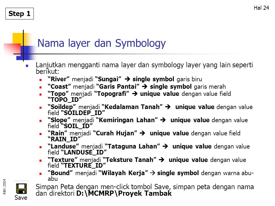 Nama layer dan Symbology