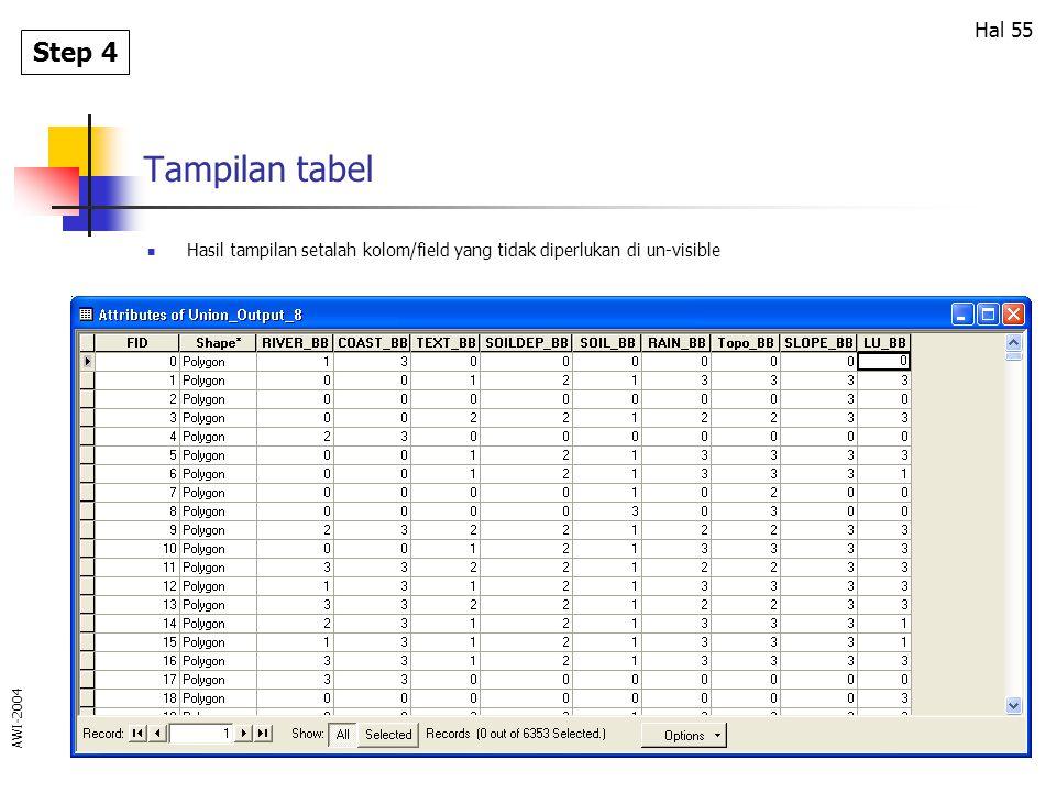 Step 4 Tampilan tabel Hasil tampilan setalah kolom/field yang tidak diperlukan di un-visible