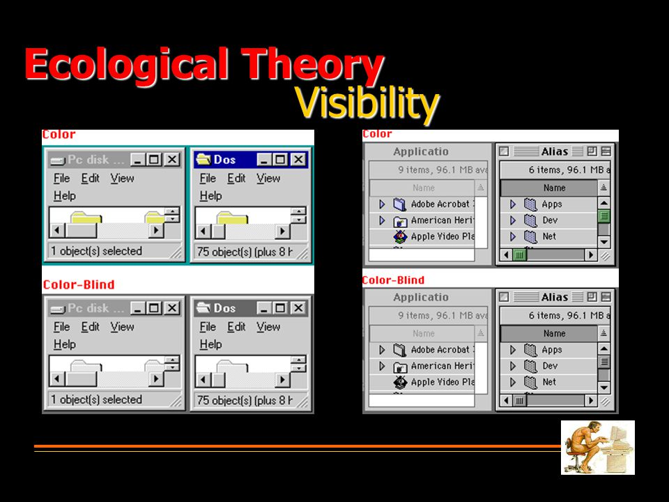Ecological Theory Visibility