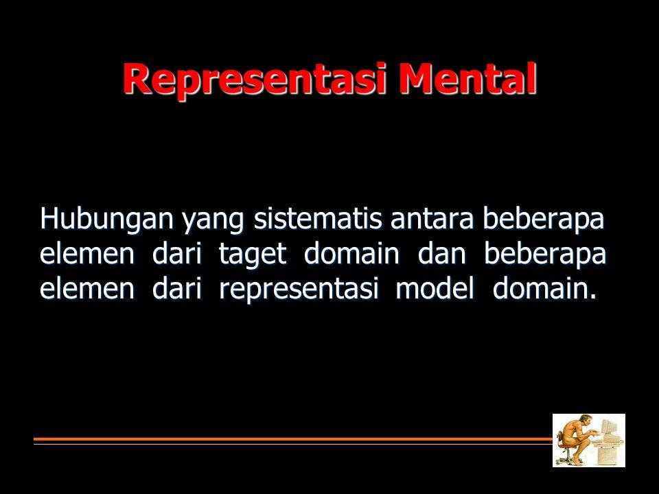 Representasi Mental Hubungan yang sistematis antara beberapa elemen dari taget domain dan beberapa elemen dari representasi model domain.
