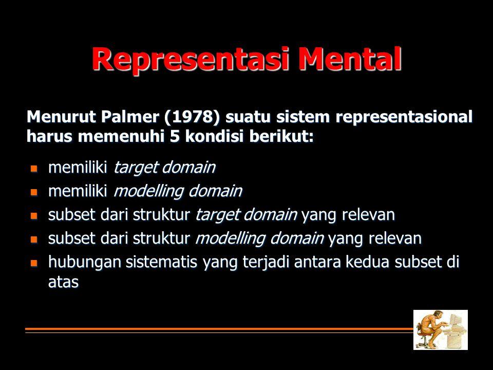 Representasi Mental Menurut Palmer (1978) suatu sistem representasional harus memenuhi 5 kondisi berikut: