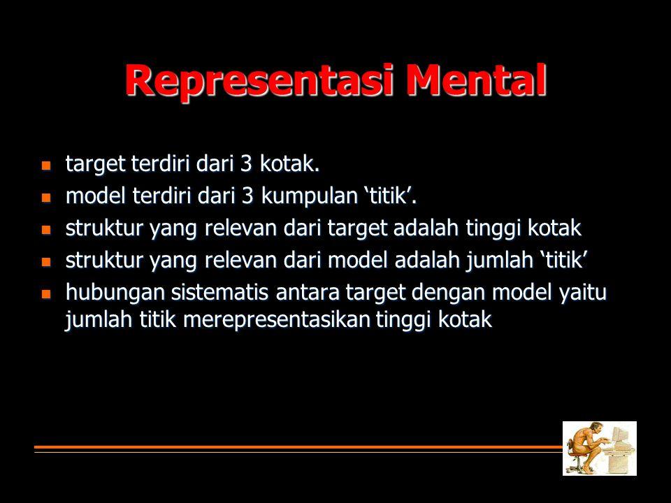 Representasi Mental target terdiri dari 3 kotak.