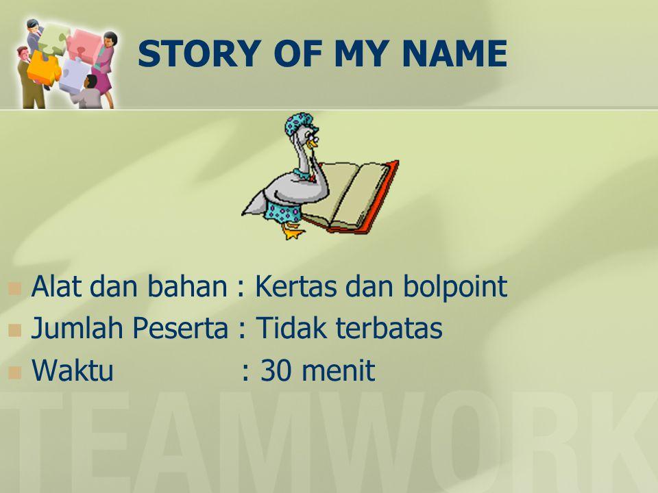 STORY OF MY NAME Alat dan bahan : Kertas dan bolpoint
