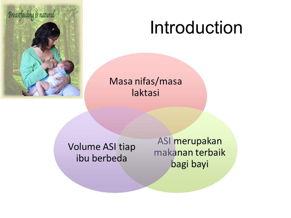 Introduction Masa nifas/masa laktasi