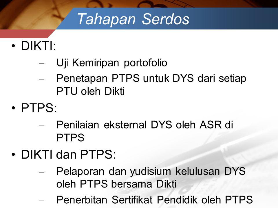 Tahapan Serdos DIKTI: PTPS: DIKTI dan PTPS: Uji Kemiripan portofolio
