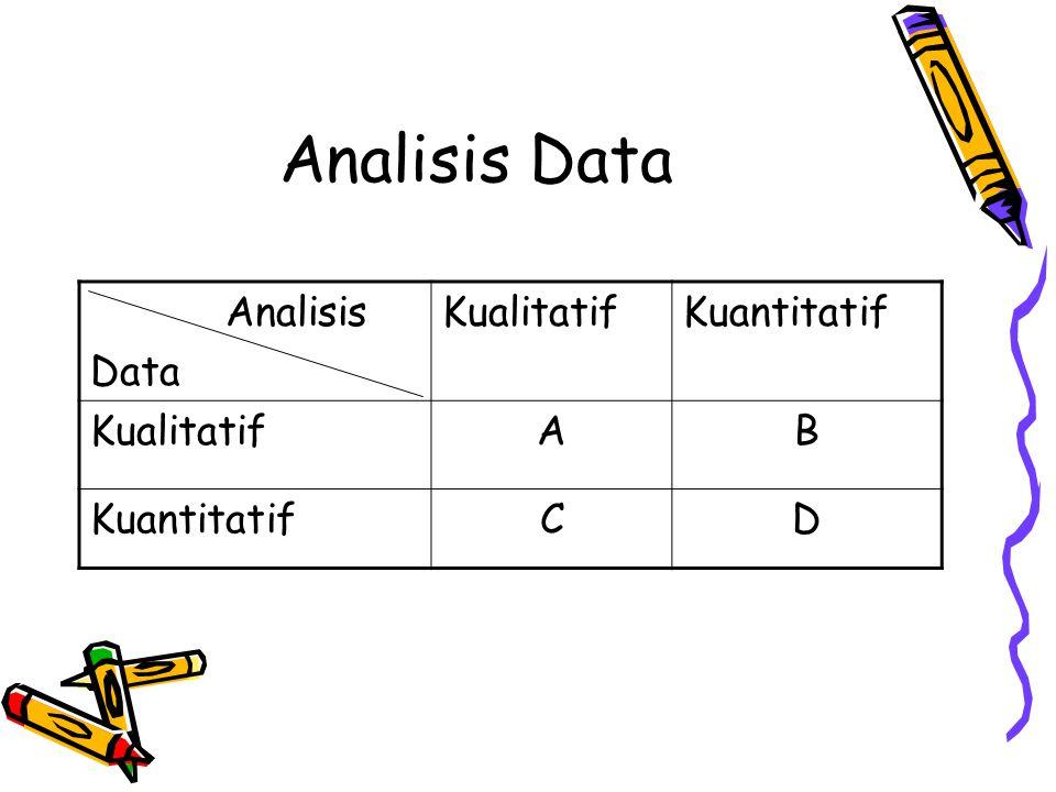 Analisis Data Analisis Data Kualitatif Kuantitatif A B C D