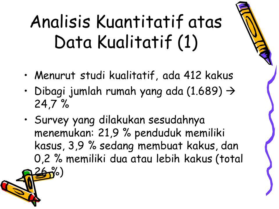 Analisis Kuantitatif atas Data Kualitatif (1)