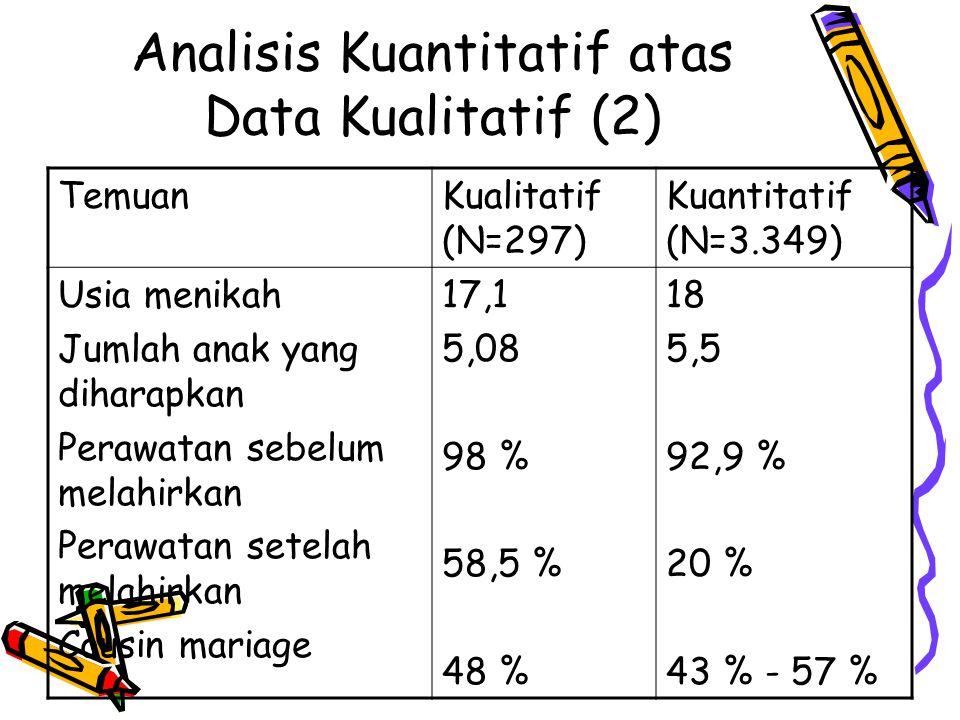Analisis Kuantitatif atas Data Kualitatif (2)