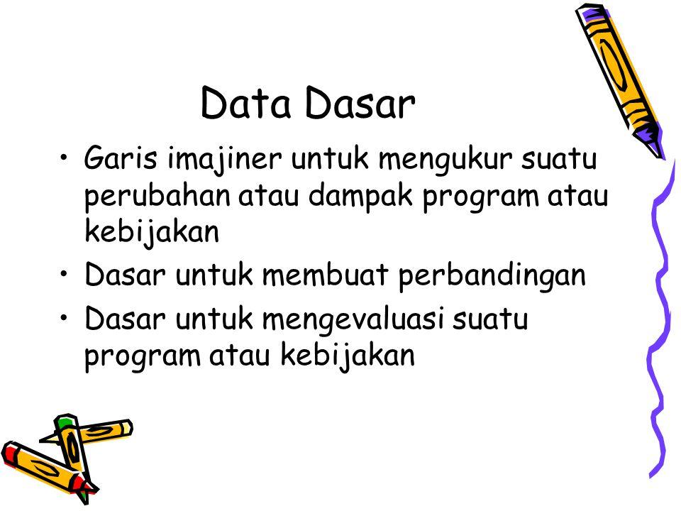Data Dasar Garis imajiner untuk mengukur suatu perubahan atau dampak program atau kebijakan. Dasar untuk membuat perbandingan.