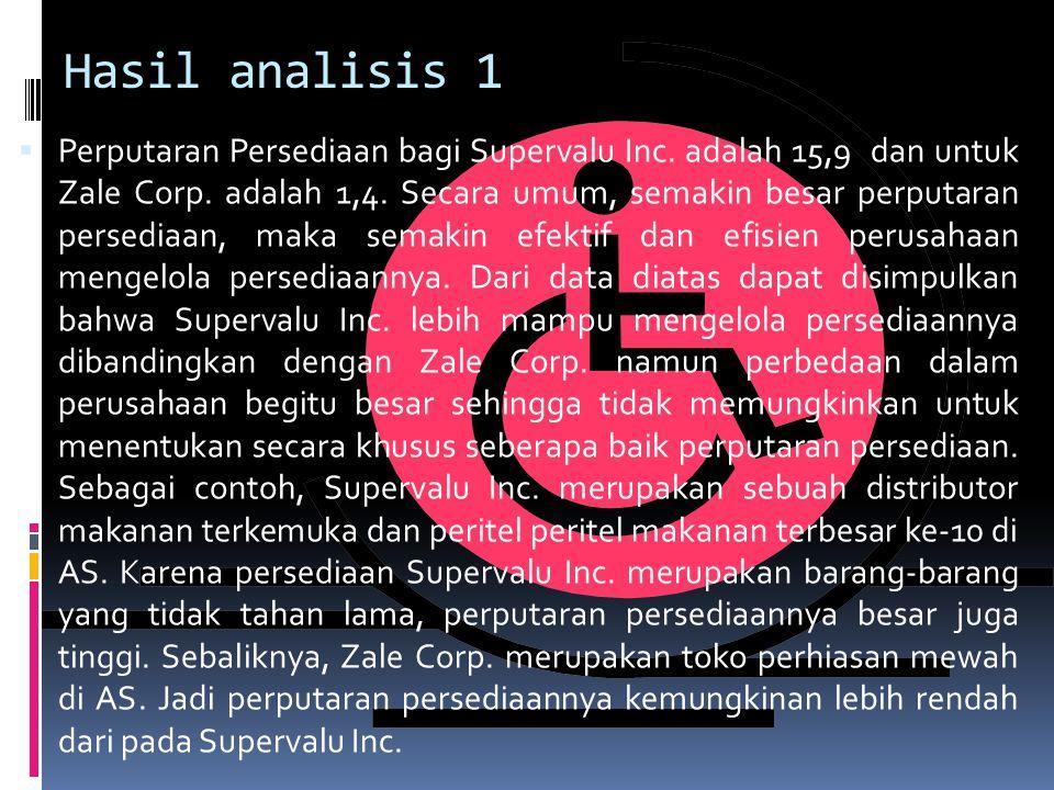Hasil analisis 1