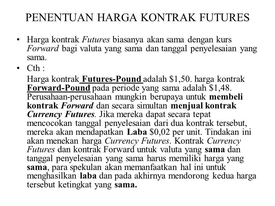 PENENTUAN HARGA KONTRAK FUTURES