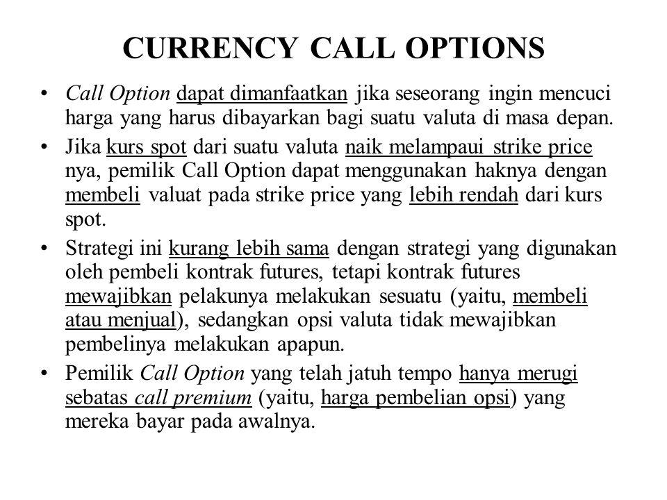 CURRENCY CALL OPTIONS Call Option dapat dimanfaatkan jika seseorang ingin mencuci harga yang harus dibayarkan bagi suatu valuta di masa depan.