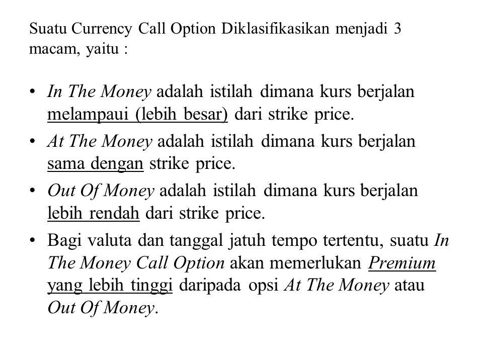Suatu Currency Call Option Diklasifikasikan menjadi 3 macam, yaitu :