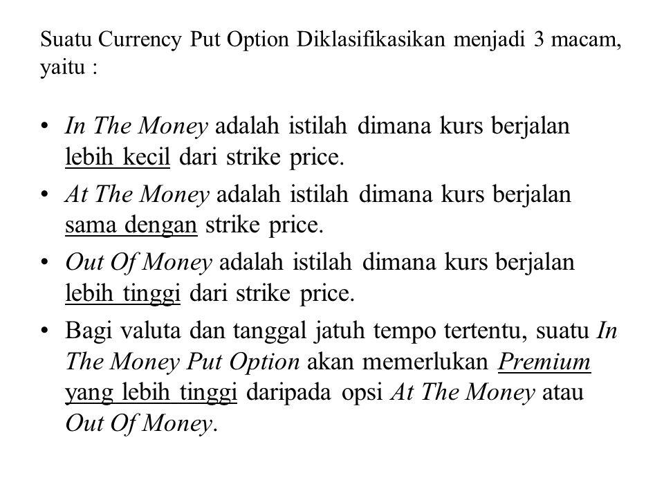 Suatu Currency Put Option Diklasifikasikan menjadi 3 macam, yaitu :