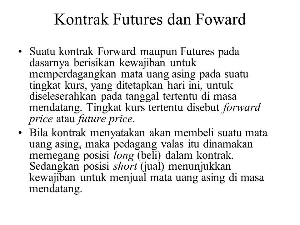 Kontrak Futures dan Foward