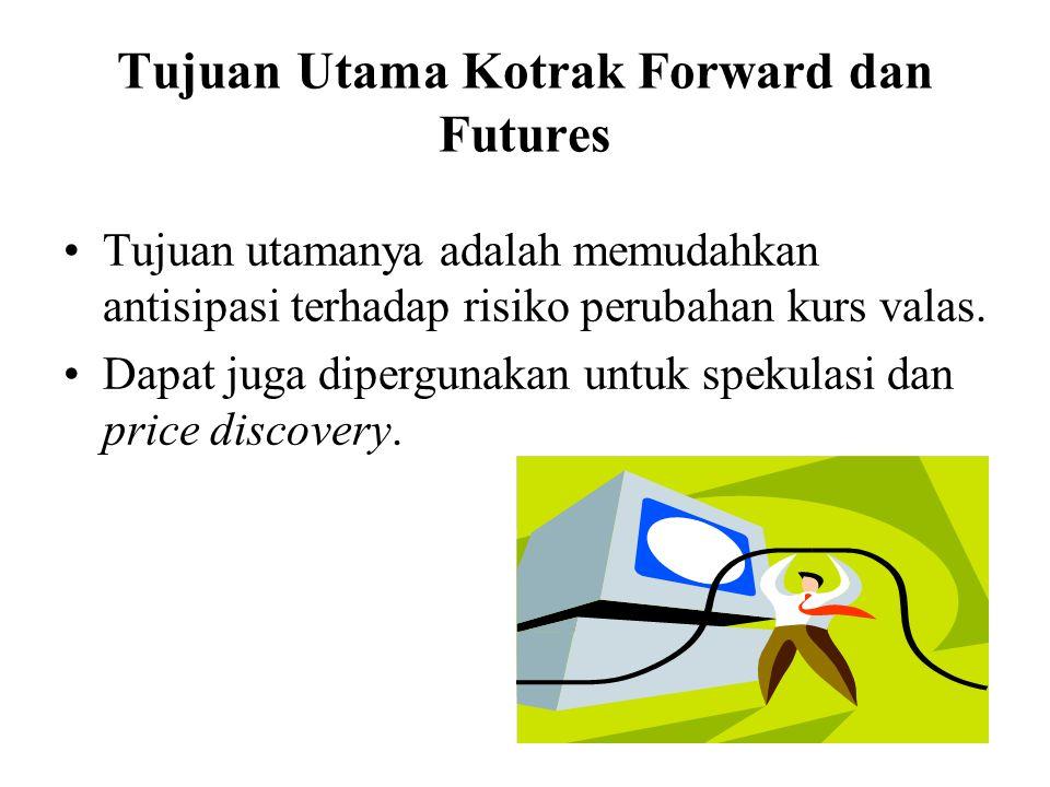 Tujuan Utama Kotrak Forward dan Futures