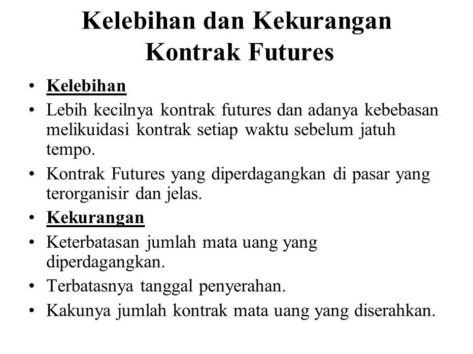 Kelebihan dan Kekurangan Kontrak Futures