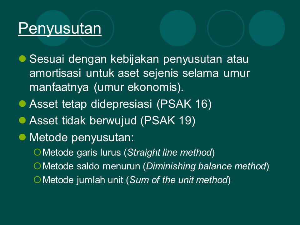 Penyusutan Sesuai dengan kebijakan penyusutan atau amortisasi untuk aset sejenis selama umur manfaatnya (umur ekonomis).