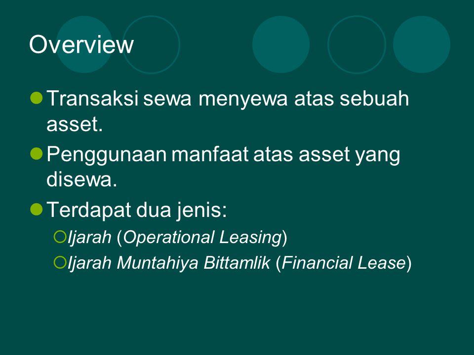 Overview Transaksi sewa menyewa atas sebuah asset.