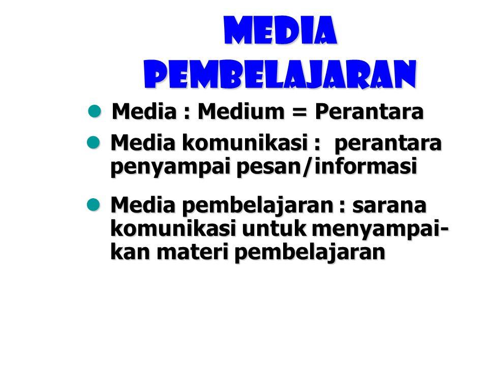 Media Pembelajaran Media : Medium = Perantara
