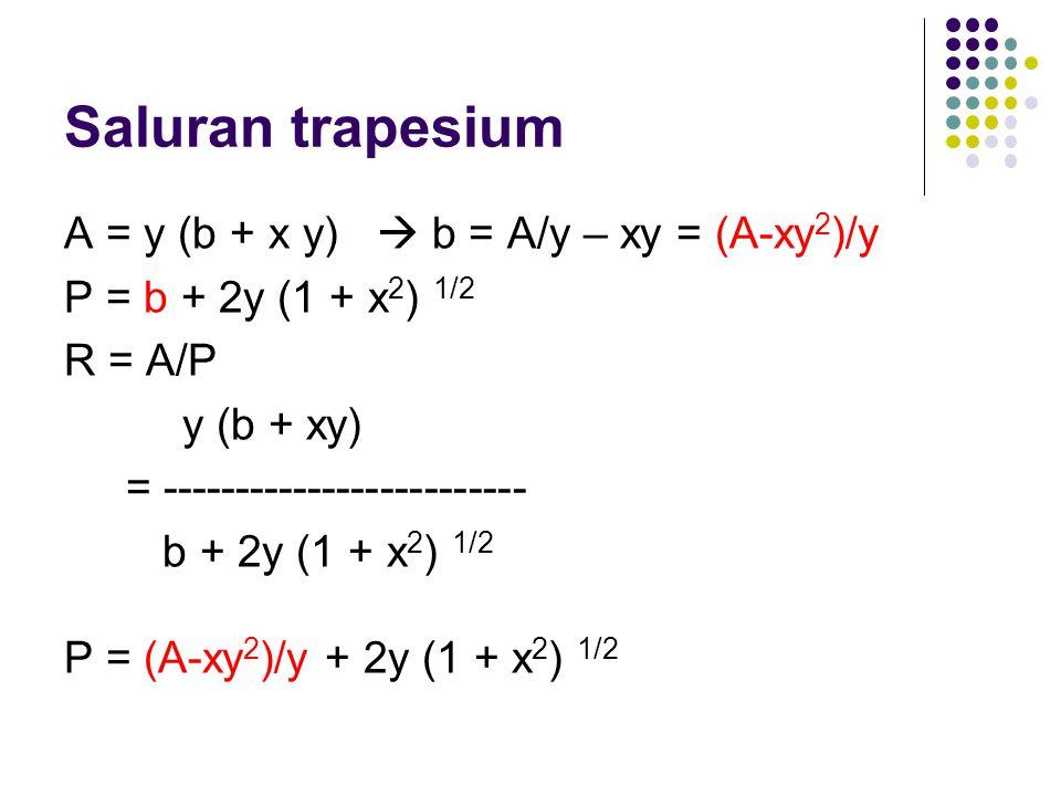 Saluran trapesium A = y (b + x y)  b = A/y – xy = (A-xy2)/y