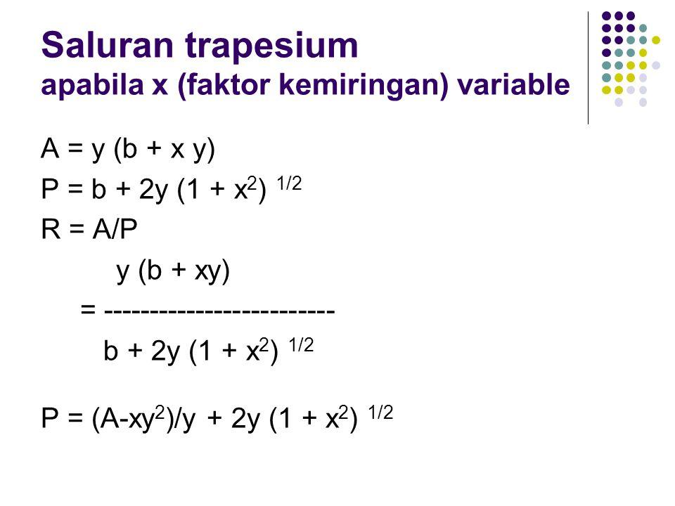 Saluran trapesium apabila x (faktor kemiringan) variable
