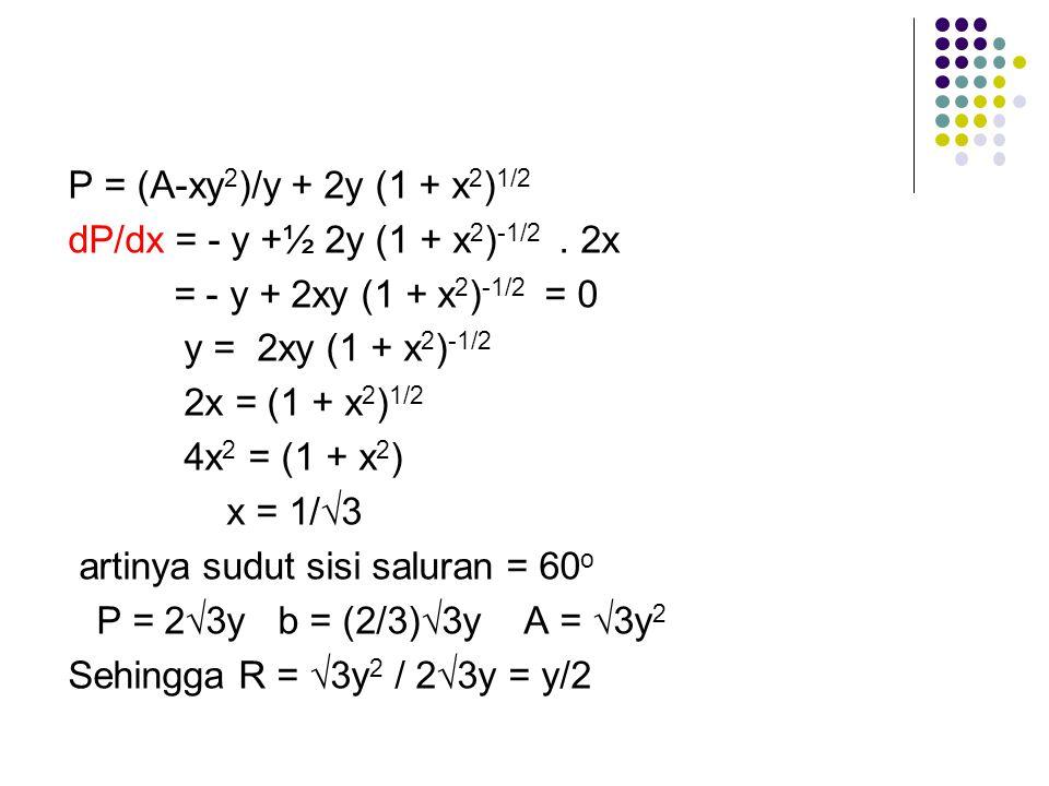 P = (A-xy2)/y + 2y (1 + x2)1/2 dP/dx = - y +½ 2y (1 + x2)-1/2 . 2x. = - y + 2xy (1 + x2)-1/2 = 0.