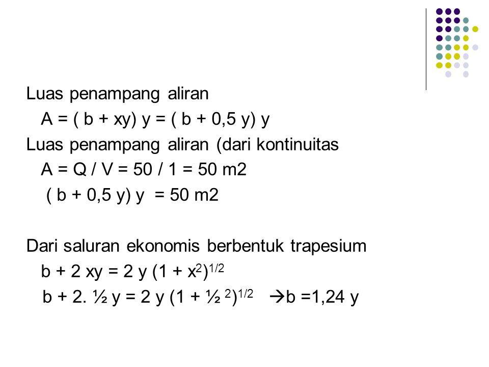 Luas penampang aliran A = ( b + xy) y = ( b + 0,5 y) y. Luas penampang aliran (dari kontinuitas. A = Q / V = 50 / 1 = 50 m2.