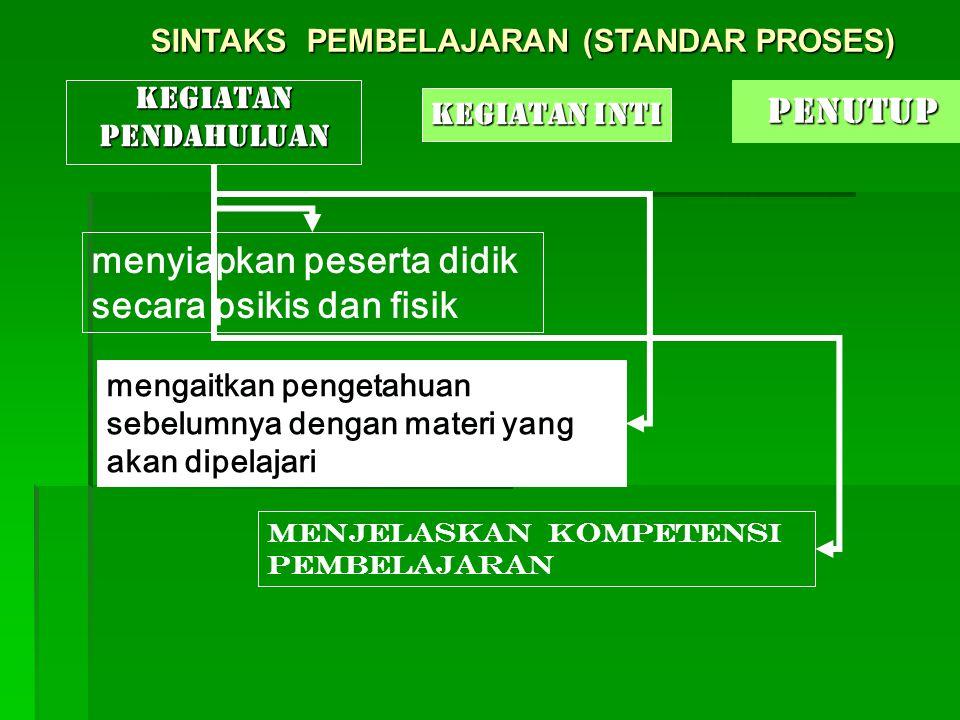 SINTAKS PEMBELAJARAN (STANDAR PROSES)