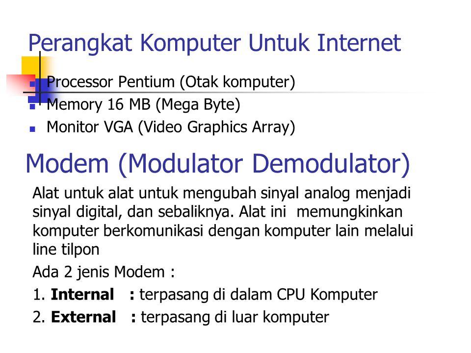 Perangkat Komputer Untuk Internet