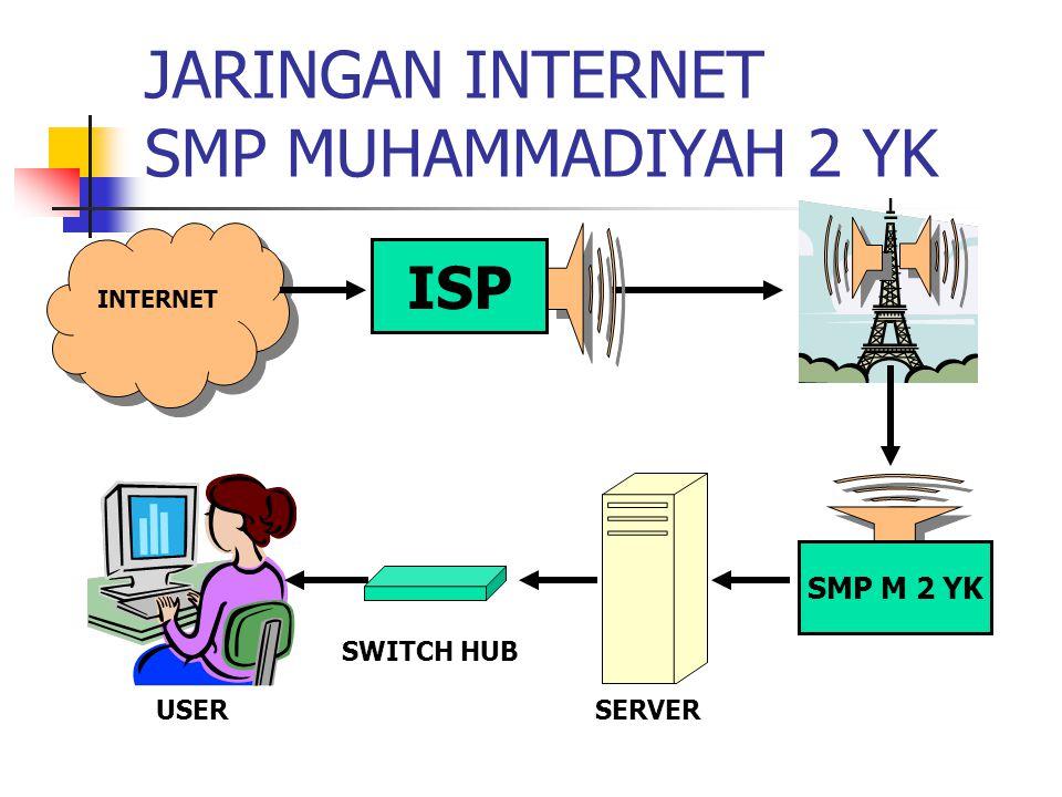 JARINGAN INTERNET SMP MUHAMMADIYAH 2 YK
