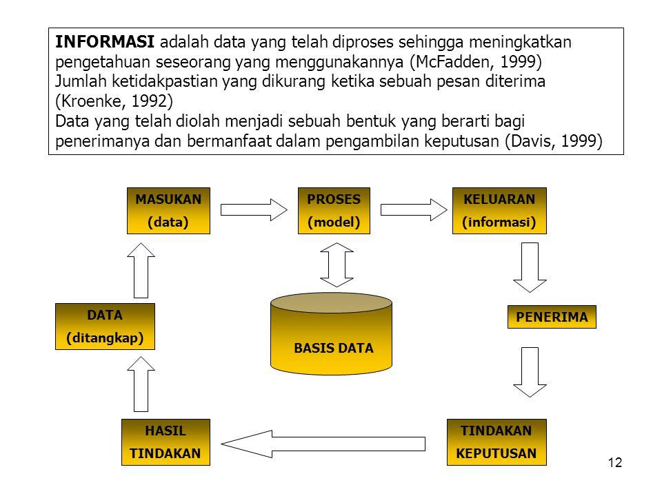 INFORMASI adalah data yang telah diproses sehingga meningkatkan pengetahuan seseorang yang menggunakannya (McFadden, 1999)
