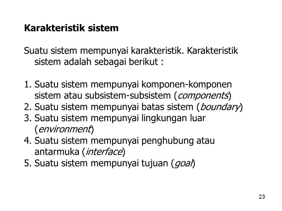 Karakteristik sistem Suatu sistem mempunyai karakteristik. Karakteristik sistem adalah sebagai berikut :
