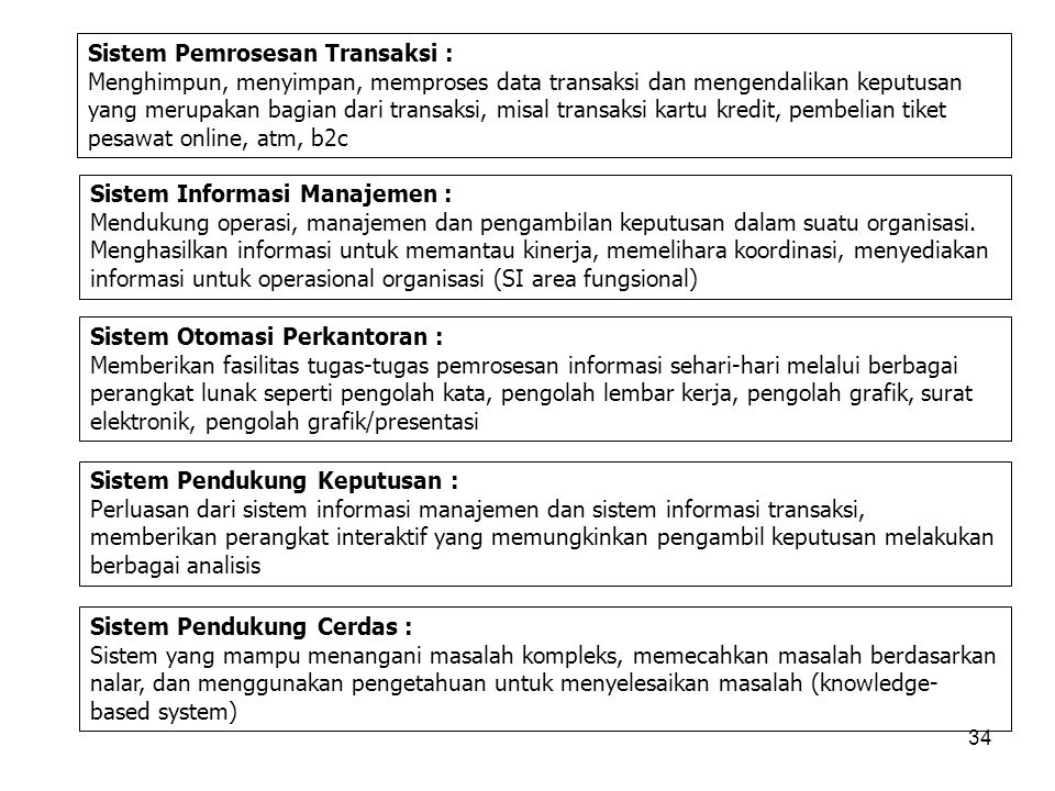 Sistem Pemrosesan Transaksi :