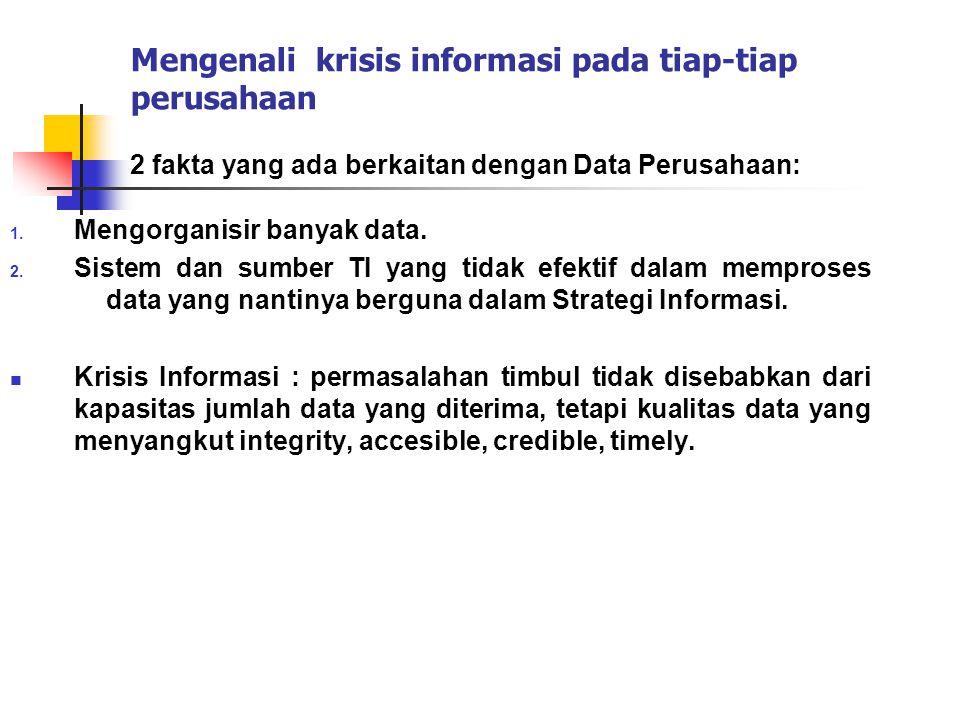Mengenali krisis informasi pada tiap-tiap perusahaan 2 fakta yang ada berkaitan dengan Data Perusahaan:
