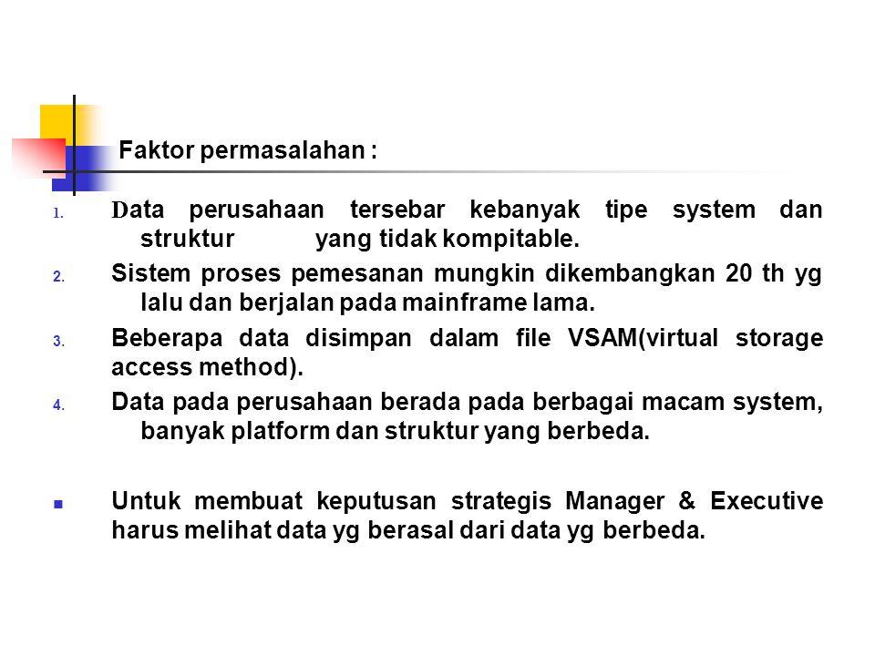 Faktor permasalahan : Data perusahaan tersebar kebanyak tipe system dan struktur yang tidak kompitable.