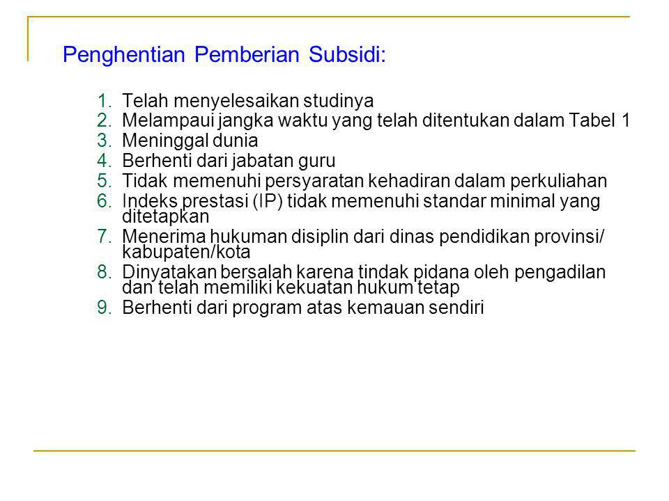 Penghentian Pemberian Subsidi: