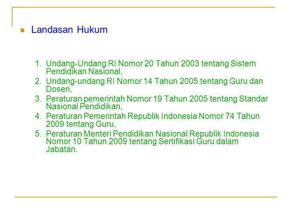 Landasan Hukum Undang-Undang RI Nomor 20 Tahun 2003 tentang Sistem Pendidikan Nasional, Undang-undang RI Nomor 14 Tahun 2005 tentang Guru dan Dosen,