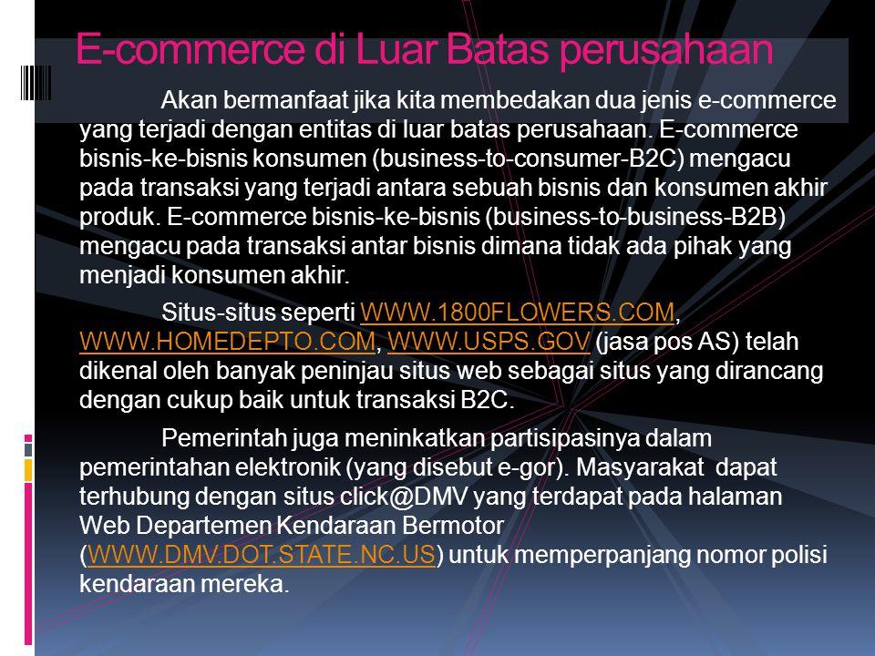 E-commerce di Luar Batas perusahaan