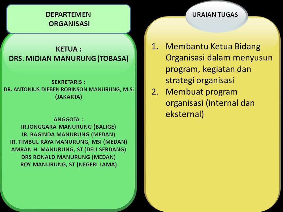 Membuat program organisasi (internal dan eksternal)