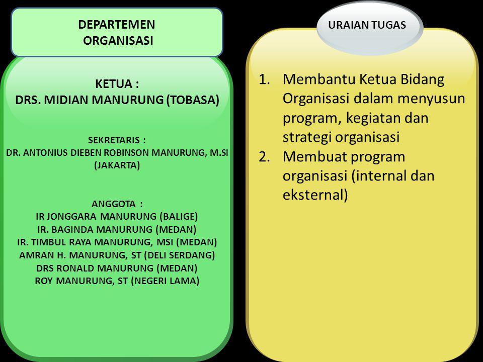 Membuat program organisasi (internal dan eksternal)