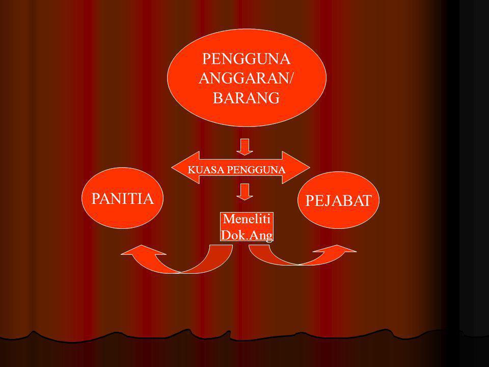 PENGGUNA ANGGARAN/ BARANG PANITIA PEJABAT Meneliti Dok.Ang