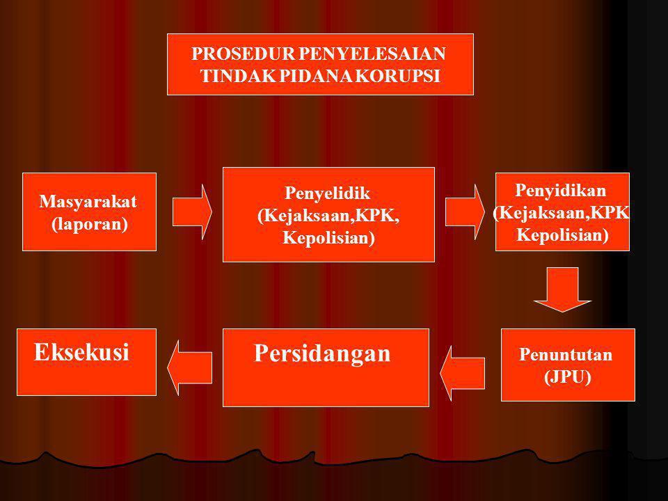 PROSEDUR PENYELESAIAN