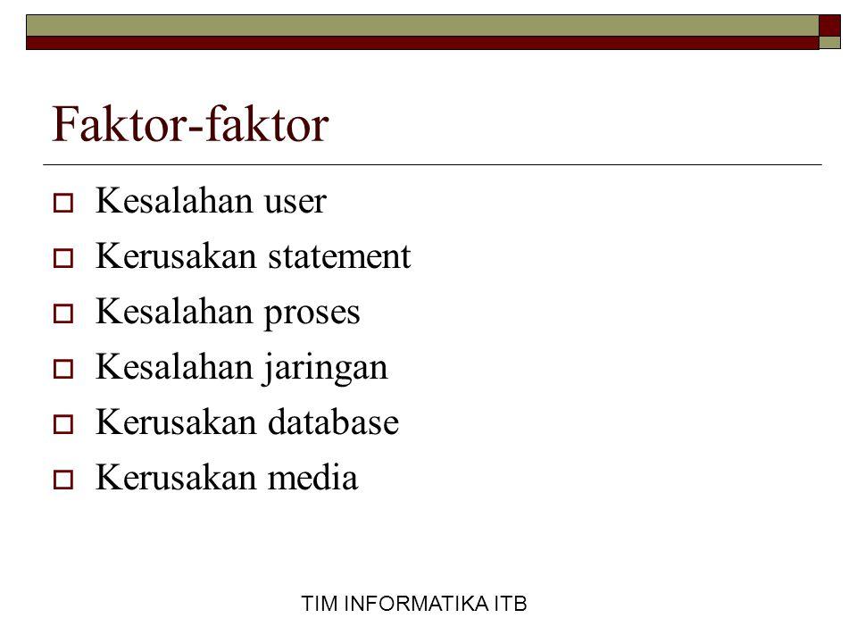 Faktor-faktor Kesalahan user Kerusakan statement Kesalahan proses